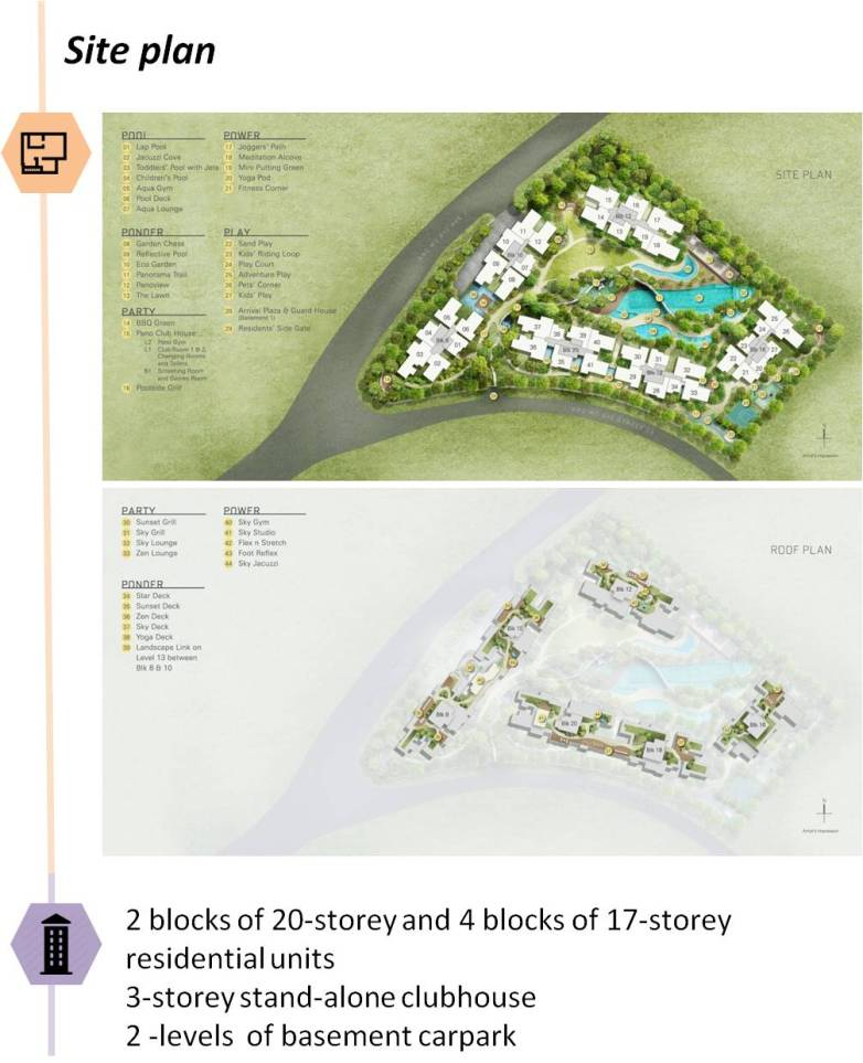 saleapartmentsingapore - paronama site plan