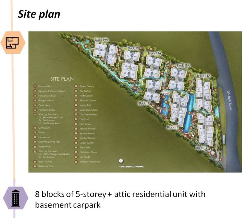 saleapartmentsingapore - the creek site plan