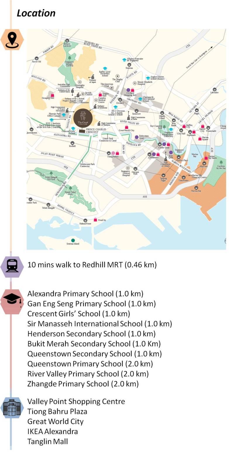saleapartmentsingapore - the crest location