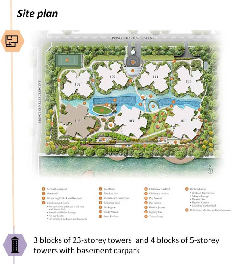 saleapartmentsingapore - the crest site plan