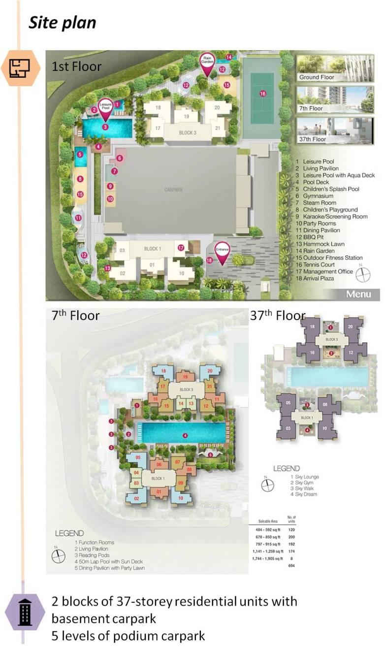 saleapartmentsingapore - skyvue siteplan