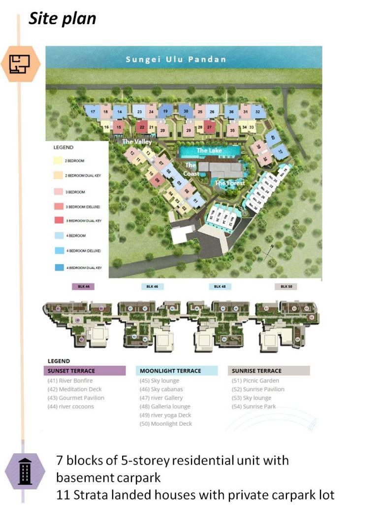saleapartmentsingapore - waterfront site plan