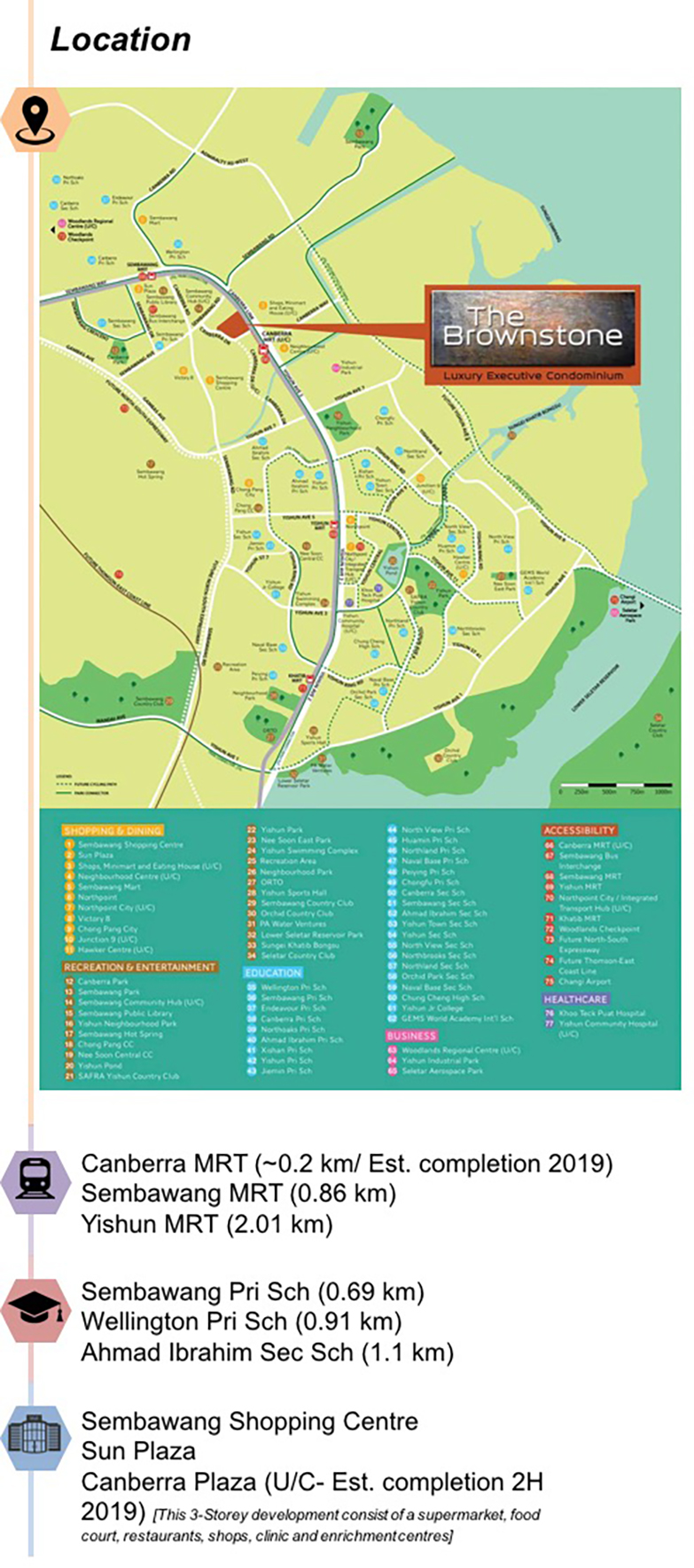saleapartmentsingapore_brownstone_location-map-2