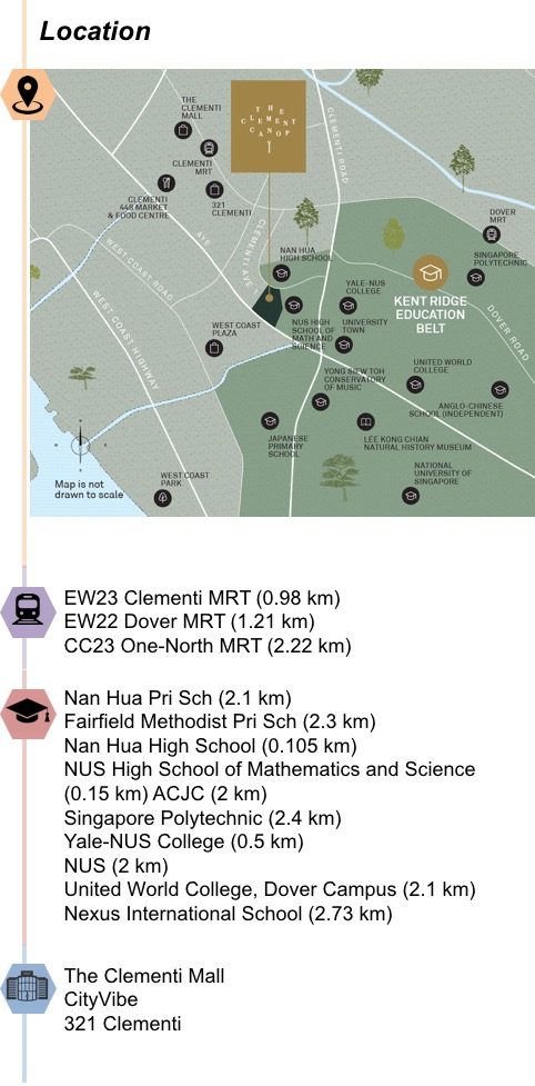 saleapartmentsingapore_tcc_location-map