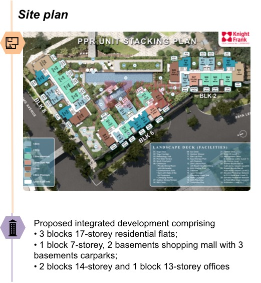 saleapartmentsingapore ppr site plan Park Place Residences   Mega City Fringe Integrated Development